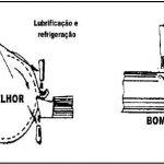 fluido-corte-03